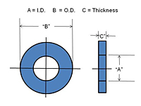 Flat Washer Schematic